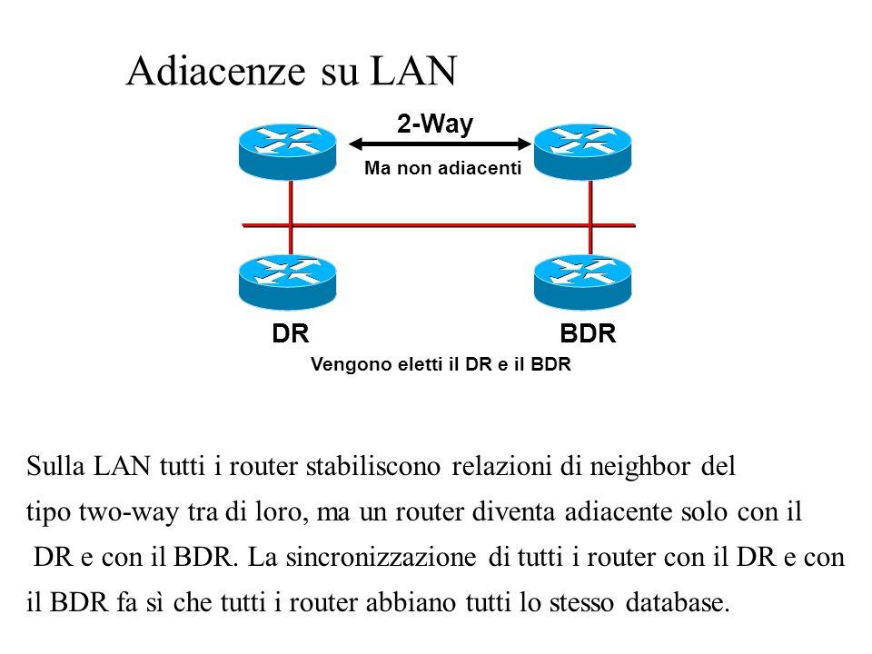 DRBDR 2-Way Adiacenze su LAN Ma non adiacenti Vengono eletti il DR e il BDR Sulla LAN tutti i router stabiliscono relazioni di neighbor del tipo two-w