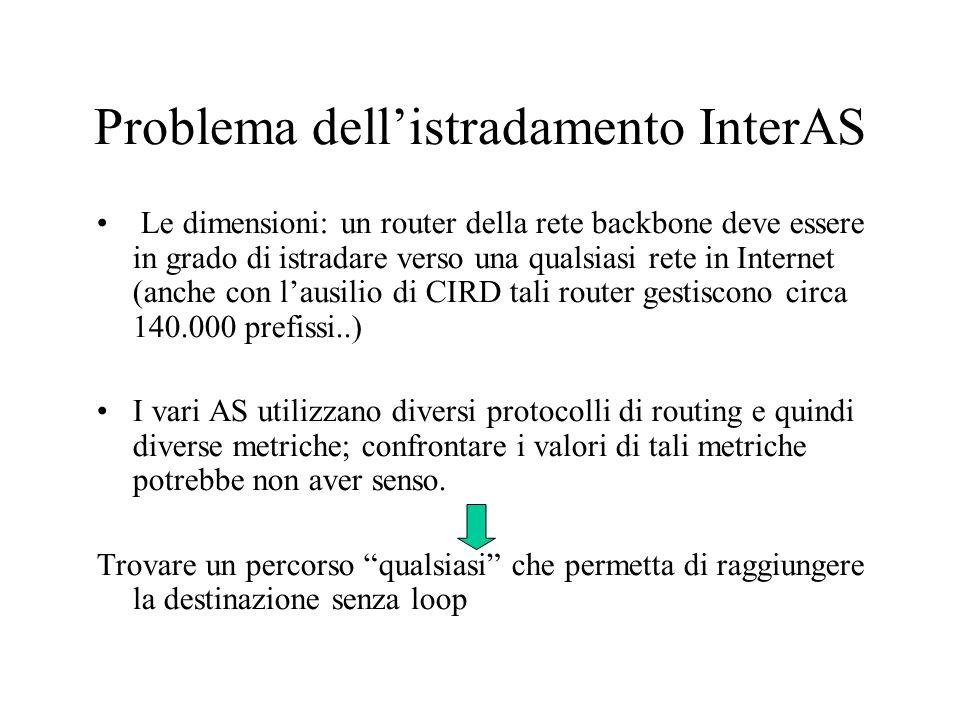 Problema dellistradamento InterAS Le dimensioni: un router della rete backbone deve essere in grado di istradare verso una qualsiasi rete in Internet