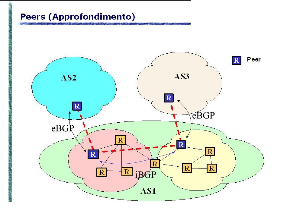 eBGP iBGP