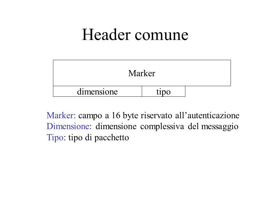 Header comune Marker dimensionetipo Marker: campo a 16 byte riservato allautenticazione Dimensione: dimensione complessiva del messaggio Tipo: tipo di