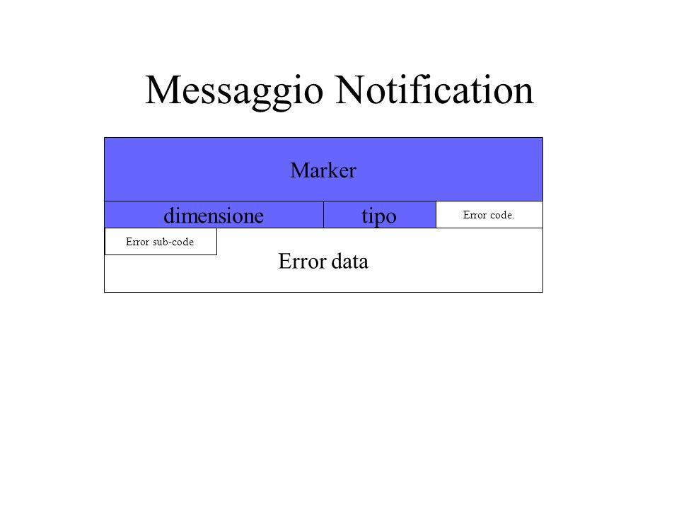 Messaggio Notification Error data Marker dimensionetipo Error code. Error sub-code