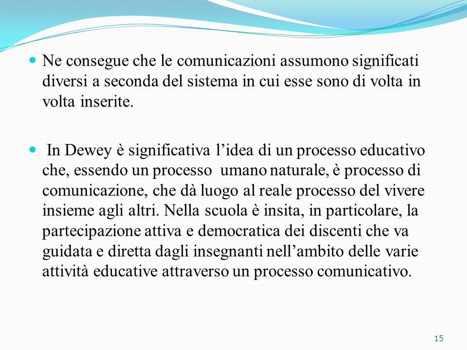 Ne consegue che le comunicazioni assumono significati diversi a seconda del sistema in cui esse sono di volta in volta inserite. In Dewey è significat