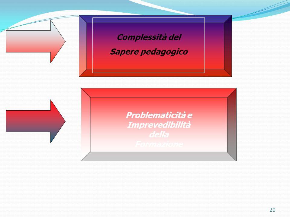 Complessità del Sapere pedagogico Problematicità e Imprevedibilità della Formazione 20
