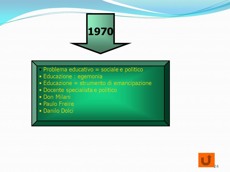 Problema educativo = sociale e politico Educazione : egemonia Educazione = strumento di emancipazione Docente specialista e politico Don Milani Paulo