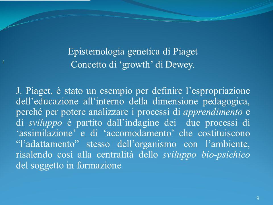 [ Epistemologia genetica di Piaget Concetto di growth di Dewey. J. Piaget, è stato un esempio per definire lespropriazione delleducazione allinterno d