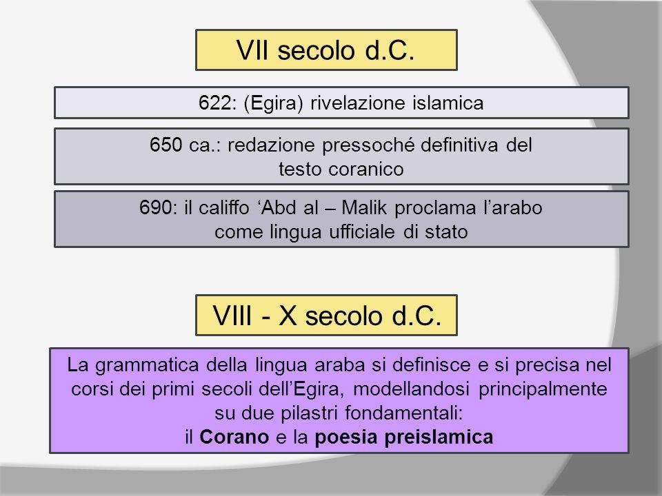 VII secolo d.C.