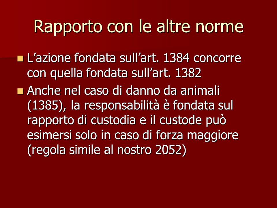 Rapporto con le altre norme Lazione fondata sullart.