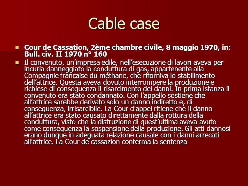 Cable case Cour de Cassation, 2ème chambre civile, 8 maggio 1970, in: Bull.