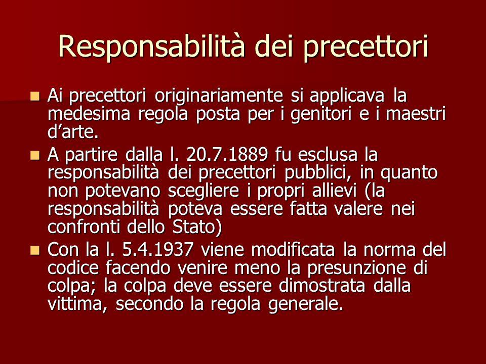 Responsabilità dei precettori Ai precettori originariamente si applicava la medesima regola posta per i genitori e i maestri darte.