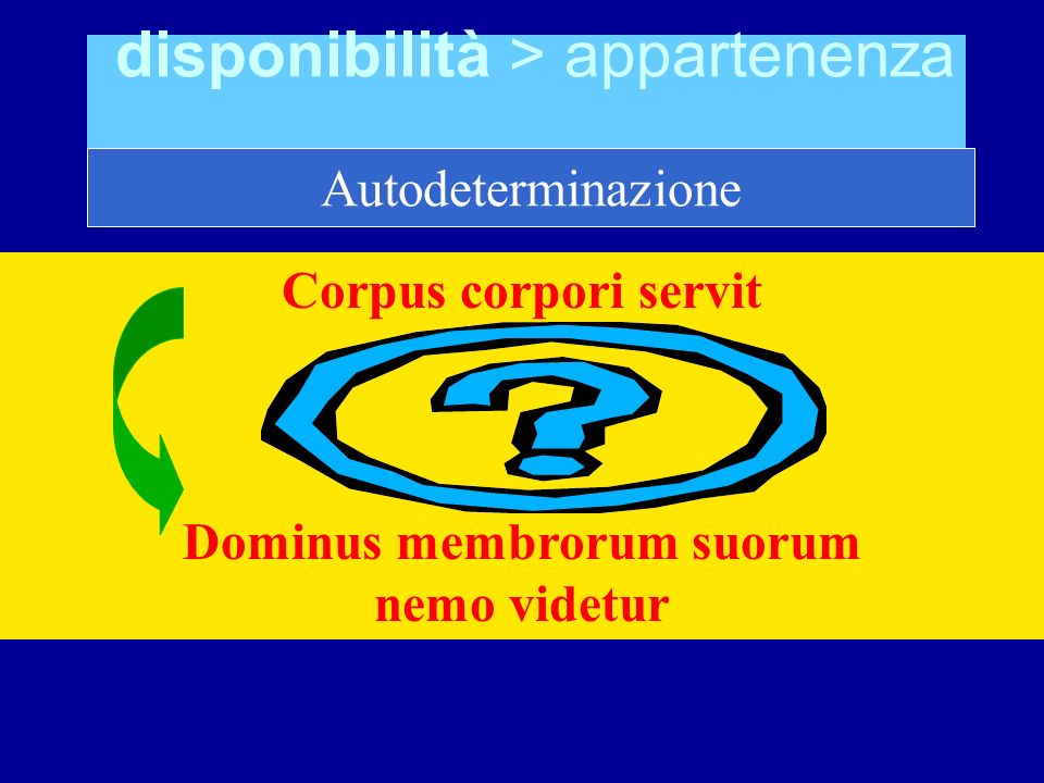 disponibilità > appartenenza Autodeterminazione Corpus corpori servit Dominus membrorum suorum nemo videtur