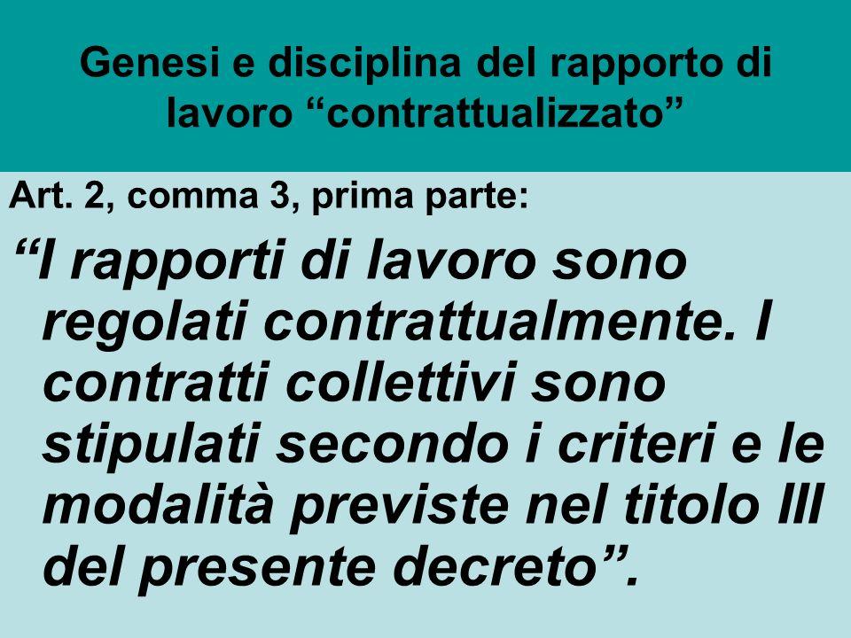 Genesi e disciplina del rapporto di lavoro contrattualizzato Art.