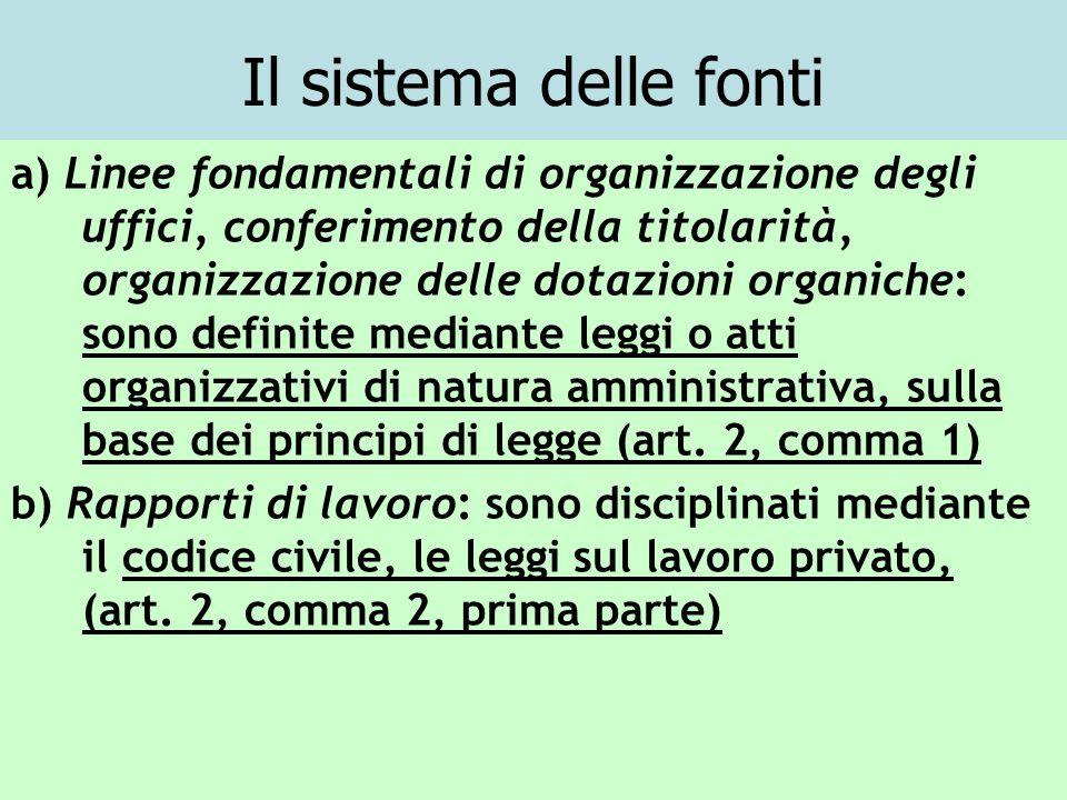 Il sistema delle fonti a) Linee fondamentali di organizzazione degli uffici, conferimento della titolarità, organizzazione delle dotazioni organiche: sono definite mediante leggi o atti organizzativi di natura amministrativa, sulla base dei principi di legge (art.