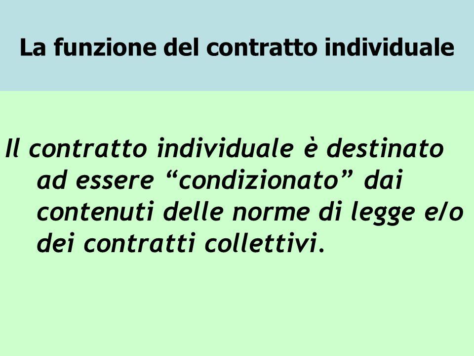 La funzione del contratto individuale Il contratto individuale è destinato ad essere condizionato dai contenuti delle norme di legge e/o dei contratti collettivi.