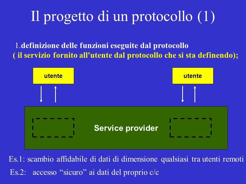 Il progetto di un protocollo (1) 1.definizione delle funzioni eseguite dal protocollo ( il servizio fornito all utente dal protocollo che si sta definendo); Service provider utente Es.1: scambio affidabile di dati di dimensione qualsiasi tra utenti remoti Es.2: accesso sicuro ai dati del proprio c/c