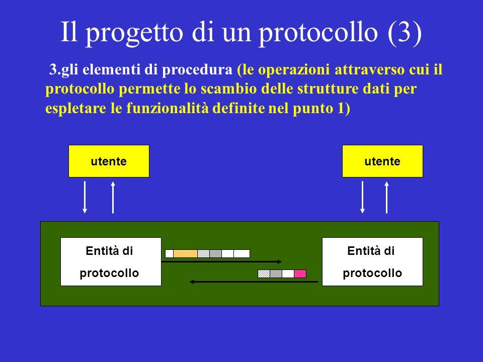 Il progetto di un protocollo (3) 3.gli elementi di procedura (le operazioni attraverso cui il protocollo permette lo scambio delle strutture dati per espletare le funzionalità definite nel punto 1) utente Entità di protocollo Entità di protocollo