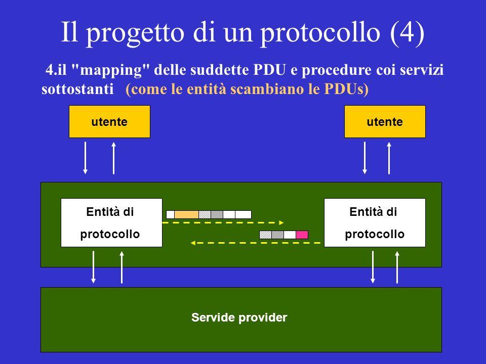 Il progetto di un protocollo (4) 4.il mapping delle suddette PDU e procedure coi servizi sottostanti (come le entità scambiano le PDUs) utente Entità di protocollo Entità di protocollo Servide provider