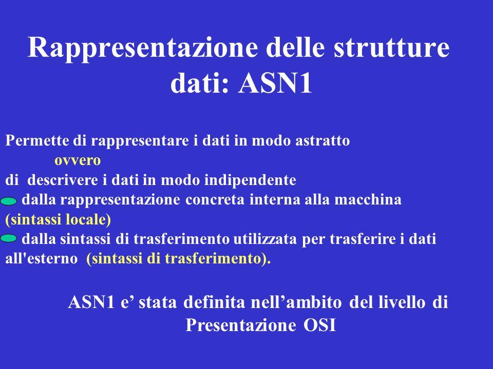 Rappresentazione delle strutture dati: ASN1 Permette di rappresentare i dati in modo astratto ovvero di descrivere i dati in modo indipendente dalla rappresentazione concreta interna alla macchina (sintassi locale) dalla sintassi di trasferimento utilizzata per trasferire i dati all esterno (sintassi di trasferimento).