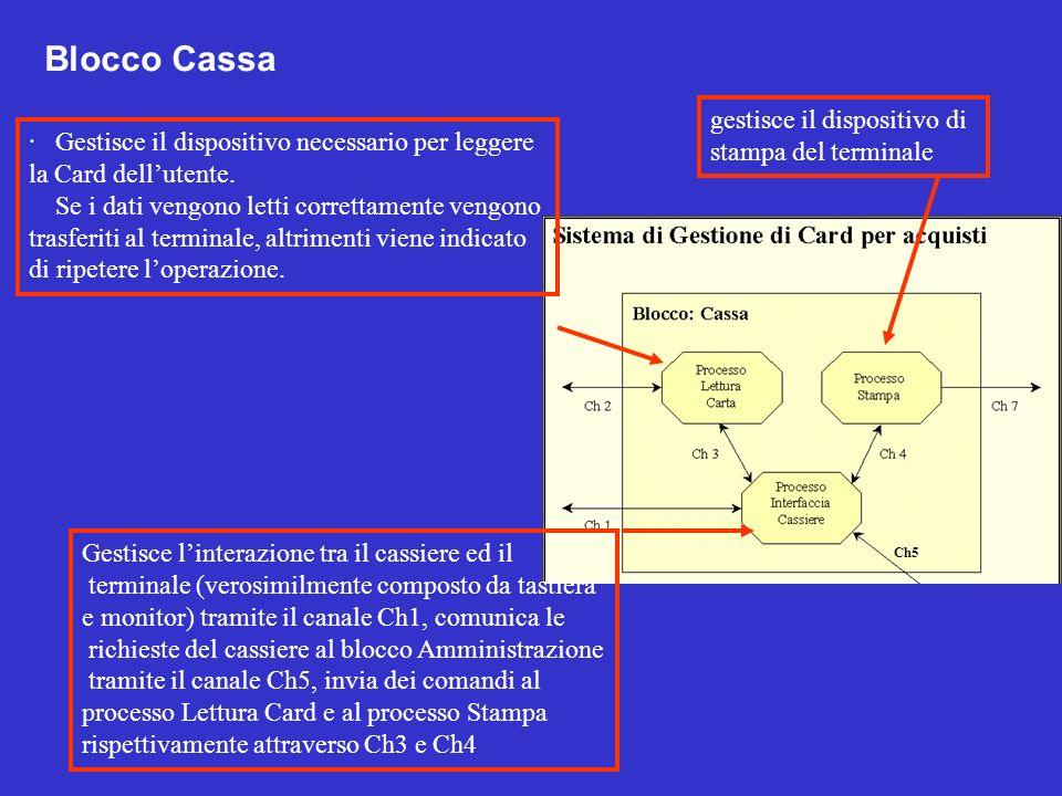Blocco Cassa · Gestisce il dispositivo necessario per leggere la Card dellutente.