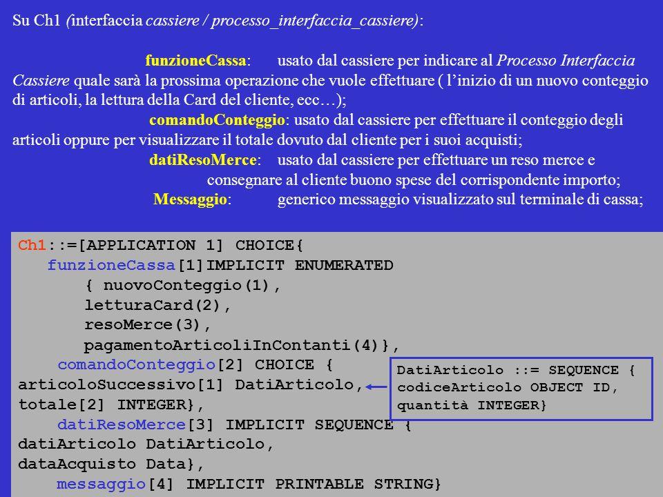 Su Ch1 (interfaccia cassiere / processo_interfaccia_cassiere): funzioneCassa: usato dal cassiere per indicare al Processo Interfaccia Cassiere quale sarà la prossima operazione che vuole effettuare ( linizio di un nuovo conteggio di articoli, la lettura della Card del cliente, ecc…); comandoConteggio: usato dal cassiere per effettuare il conteggio degli articoli oppure per visualizzare il totale dovuto dal cliente per i suoi acquisti; datiResoMerce: usato dal cassiere per effettuare un reso merce e consegnare al cliente buono spese del corrispondente importo; Messaggio: generico messaggio visualizzato sul terminale di cassa; Ch1::=[APPLICATION 1] CHOICE{ funzioneCassa[1]IMPLICIT ENUMERATED { nuovoConteggio(1), letturaCard(2), resoMerce(3), pagamentoArticoliInContanti(4)}, comandoConteggio[2] CHOICE { articoloSuccessivo[1] DatiArticolo, totale[2] INTEGER}, datiResoMerce[3] IMPLICIT SEQUENCE { datiArticolo DatiArticolo, dataAcquisto Data}, messaggio[4] IMPLICIT PRINTABLE STRING} DatiArticolo ::= SEQUENCE { codiceArticolo OBJECT ID, quantità INTEGER}