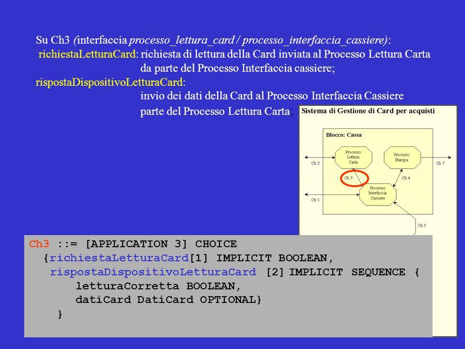Su Ch3 (interfaccia processo_lettura_card / processo_interfaccia_cassiere): richiestaLetturaCard: richiesta di lettura della Card inviata al Processo Lettura Carta da parte del Processo Interfaccia cassiere; rispostaDispositivoLetturaCard: invio dei dati della Card al Processo Interfaccia Cassiere parte del Processo Lettura Carta ; Ch3 ::= [APPLICATION 3] CHOICE {richiestaLetturaCard[1] IMPLICIT BOOLEAN, rispostaDispositivoLetturaCard [2] IMPLICIT SEQUENCE { letturaCorretta BOOLEAN, datiCard DatiCard OPTIONAL} }