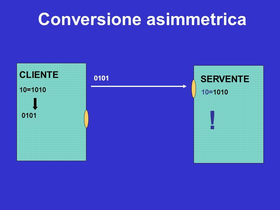 CLIENTE 10=1010 SERVENTE 10=1010 ! Conversione asimmetrica 0101