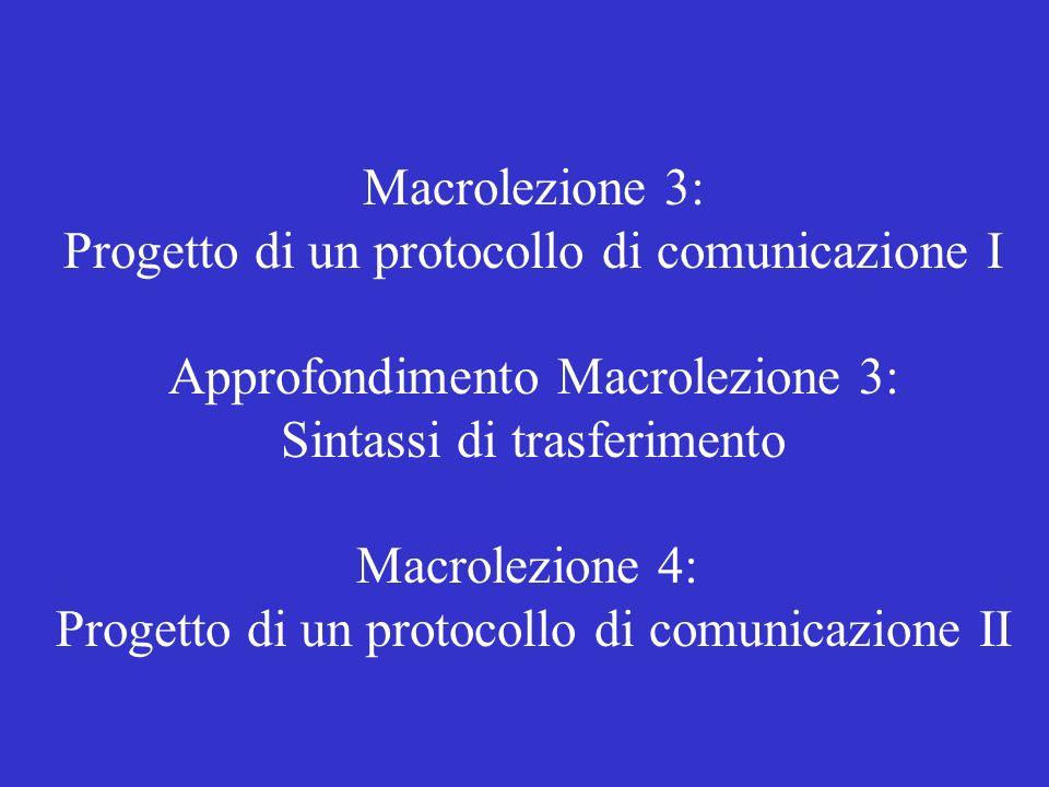 Macrolezione 3: Progetto di un protocollo di comunicazione I Approfondimento Macrolezione 3: Sintassi di trasferimento Macrolezione 4: Progetto di un protocollo di comunicazione II