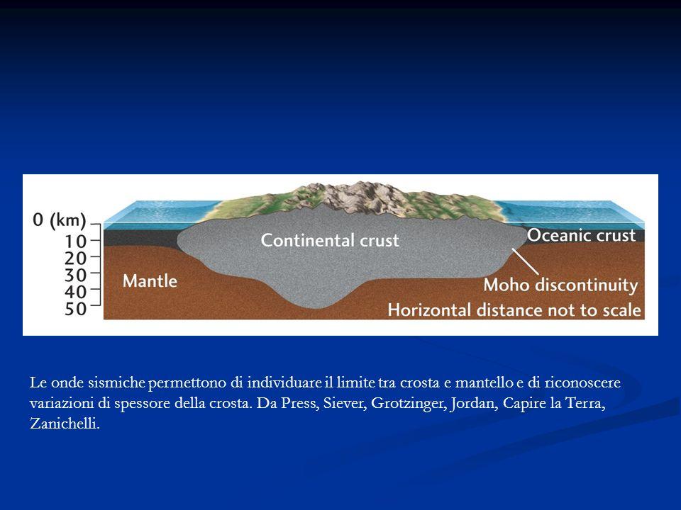 Struttura della litosfera Crosta oceanica: basalti e gabbri (Sima da Si e Mg per la predominanza di silicati magnesiferi, densità media superiore a 3