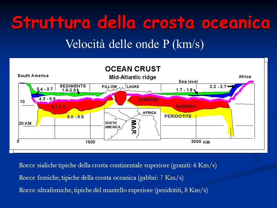 Le onde sismiche permettono di individuare il limite tra crosta e mantello e di riconoscere variazioni di spessore della crosta. Da Press, Siever, Gro