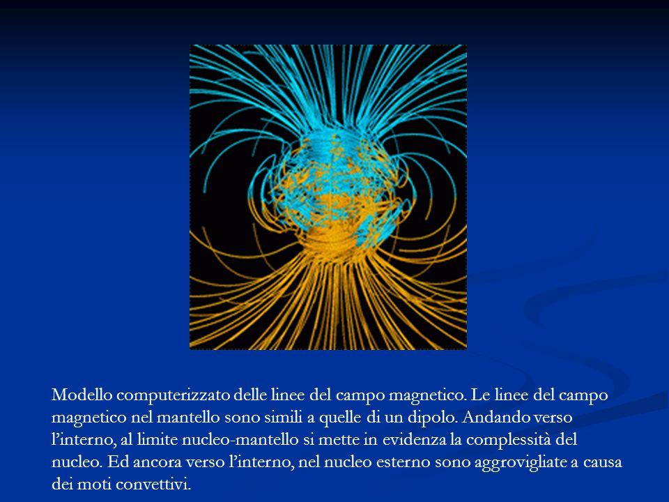 Campo Magnetico Terrestre Campo Magnetico Terrestre Il campo magnetico terrestre è molto simile al campo magnetico che verrebbe prodotto se una gigant