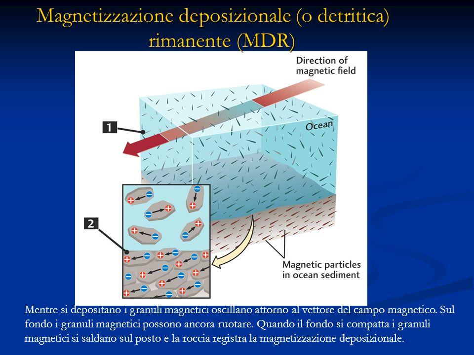 Campo Magnetico Terrestre Campo Magnetico Terrestre Come si magnetizzano le rocce?
