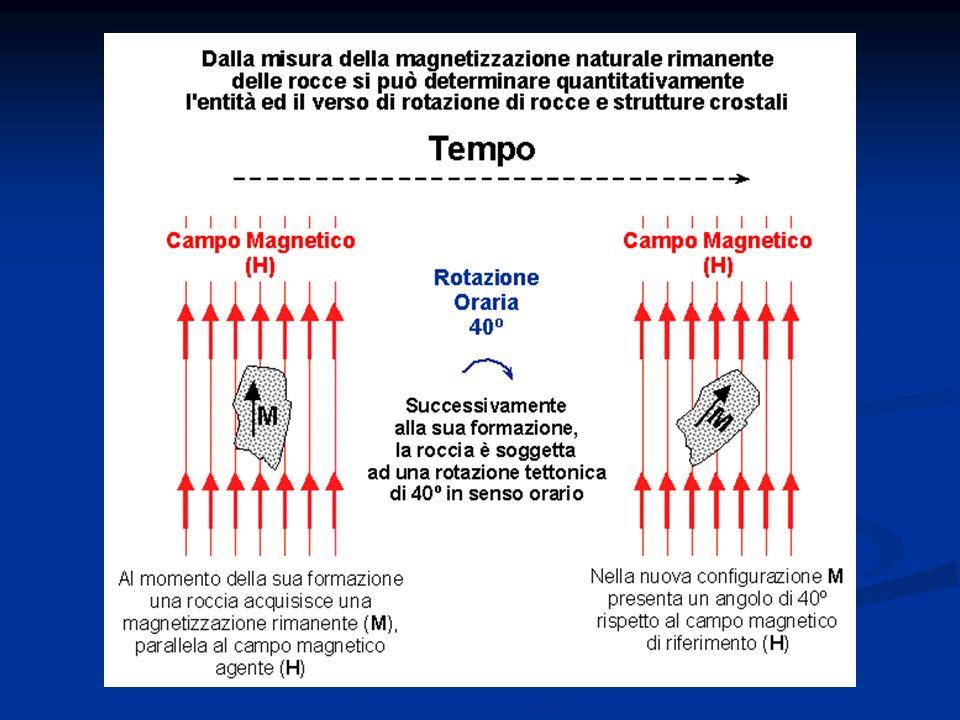 Le anomalie magnetiche Magnetizzazione termorimanente registrata dai basalti del fondo oceanico, rivelata da strumenti a traino montati dietro navi oc