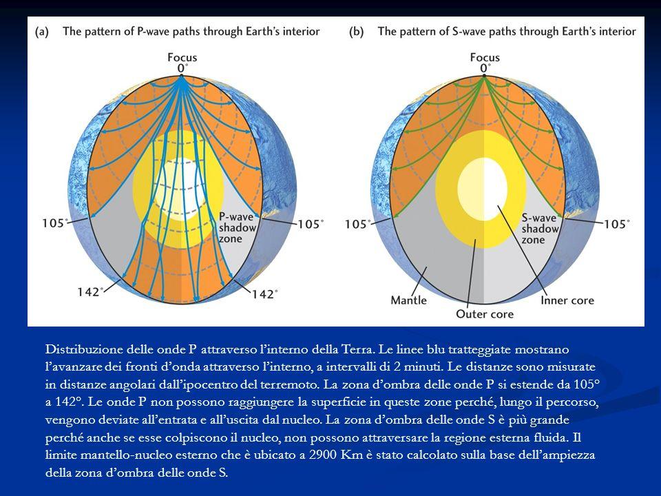 Onde elastiche Le onde elastiche si dividono in: Onde longitudinali o primarie P, in cui le particelle del mezzo vibrano per successive dilatazioni e