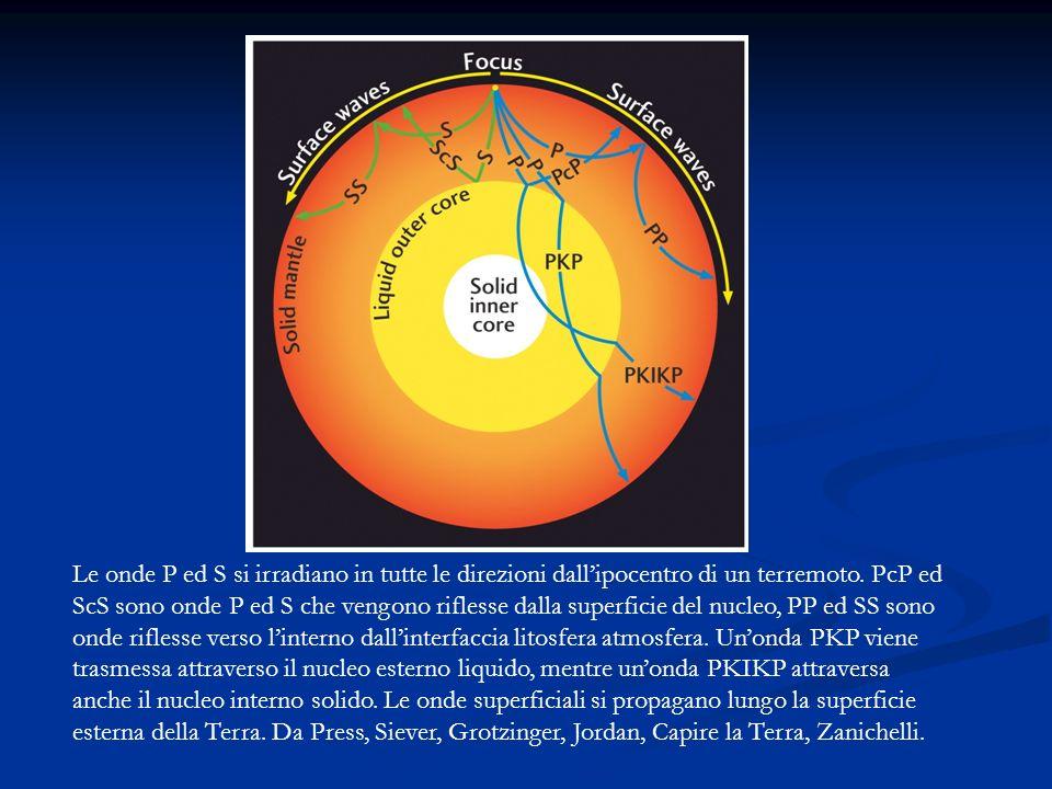 Distribuzione delle onde P attraverso linterno della Terra. Le linee blu tratteggiate mostrano lavanzare dei fronti donda attraverso linterno, a inter