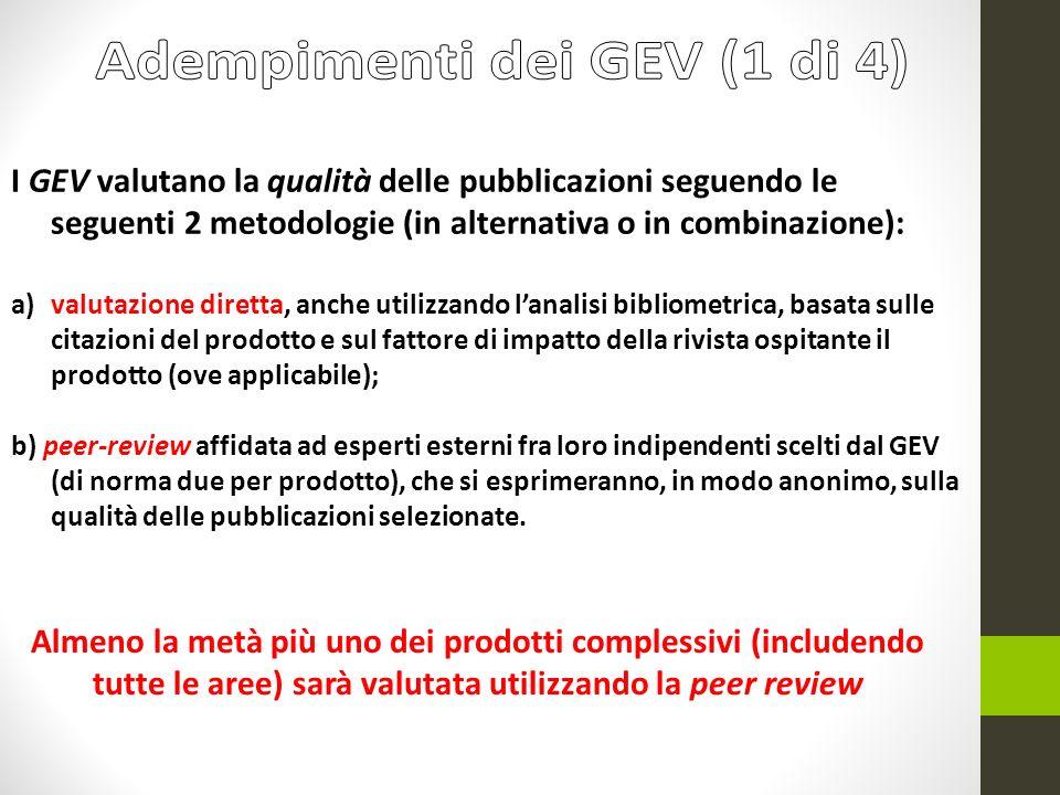 I GEV valutano la qualità delle pubblicazioni seguendo le seguenti 2 metodologie (in alternativa o in combinazione): a)valutazione diretta, anche utilizzando lanalisi bibliometrica, basata sulle citazioni del prodotto e sul fattore di impatto della rivista ospitante il prodotto (ove applicabile); b) peer-review affidata ad esperti esterni fra loro indipendenti scelti dal GEV (di norma due per prodotto), che si esprimeranno, in modo anonimo, sulla qualità delle pubblicazioni selezionate.