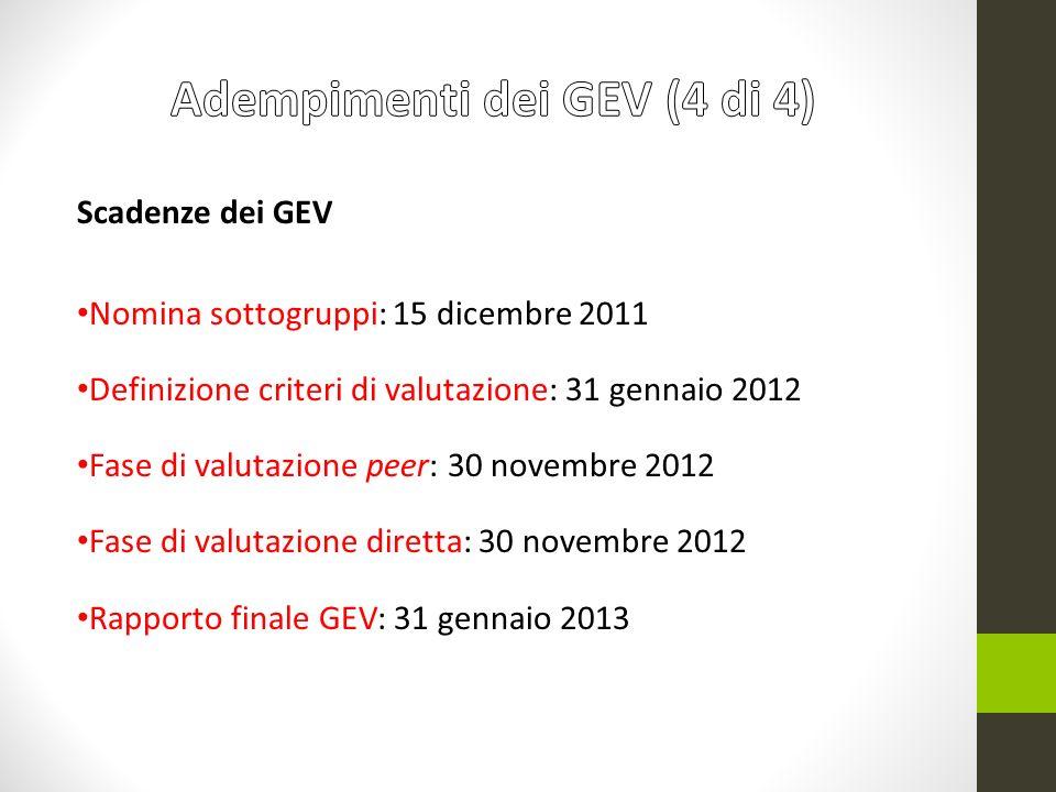 Scadenze dei GEV Nomina sottogruppi: 15 dicembre 2011 Definizione criteri di valutazione: 31 gennaio 2012 Fase di valutazione peer: 30 novembre 2012 Fase di valutazione diretta: 30 novembre 2012 Rapporto finale GEV: 31 gennaio 2013