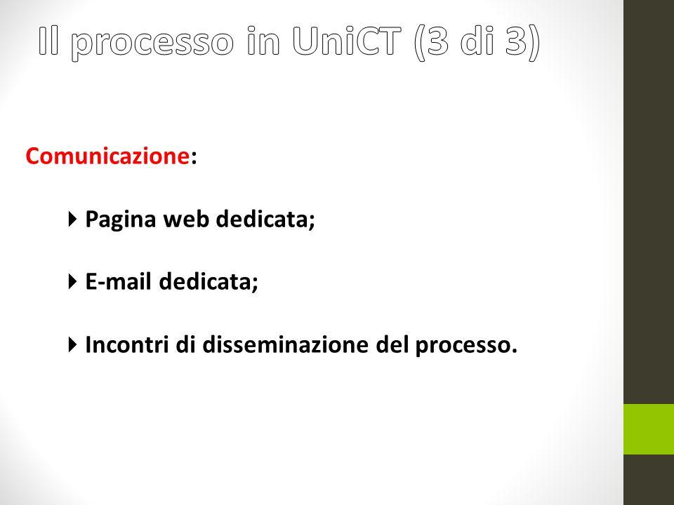 Comunicazione: Pagina web dedicata; E-mail dedicata; Incontri di disseminazione del processo.
