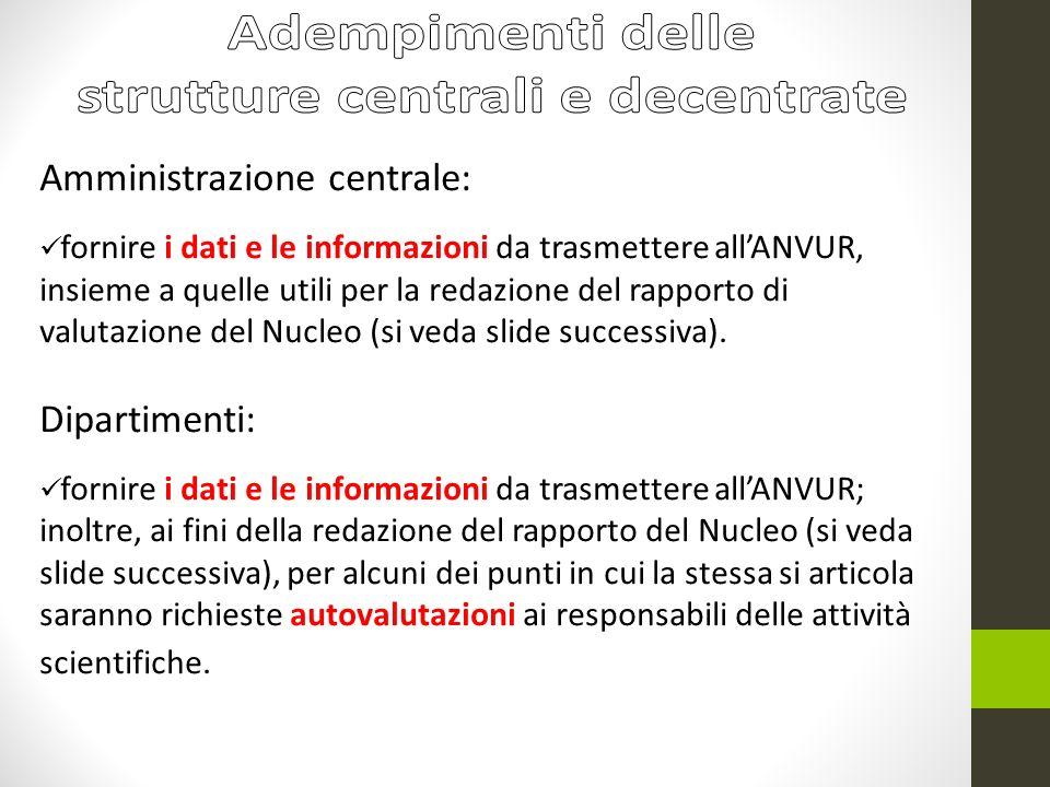 Amministrazione centrale: fornire i dati e le informazioni da trasmettere allANVUR, insieme a quelle utili per la redazione del rapporto di valutazione del Nucleo (si veda slide successiva).