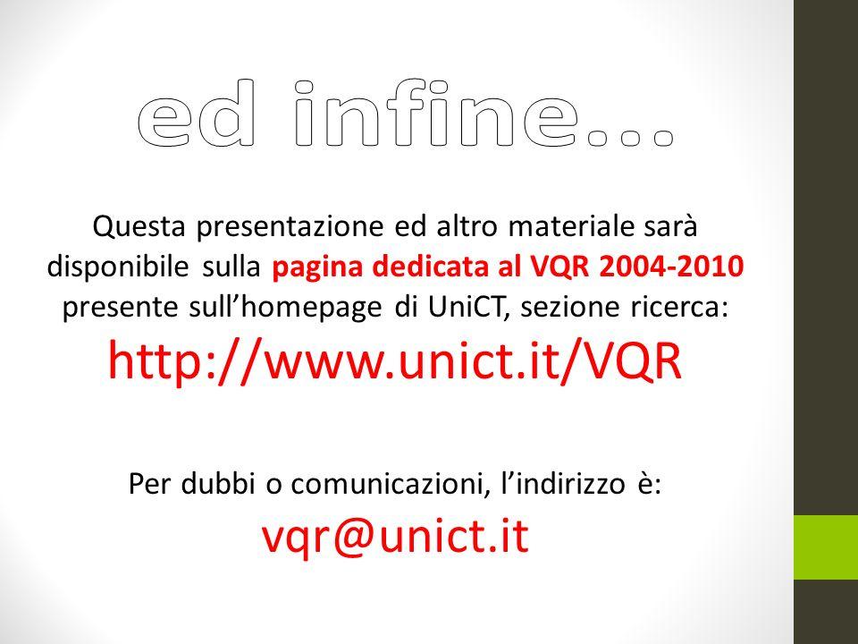 Questa presentazione ed altro materiale sarà disponibile sulla pagina dedicata al VQR 2004-2010 presente sullhomepage di UniCT, sezione ricerca: http://www.unict.it/VQR Per dubbi o comunicazioni, lindirizzo è: vqr@unict.it