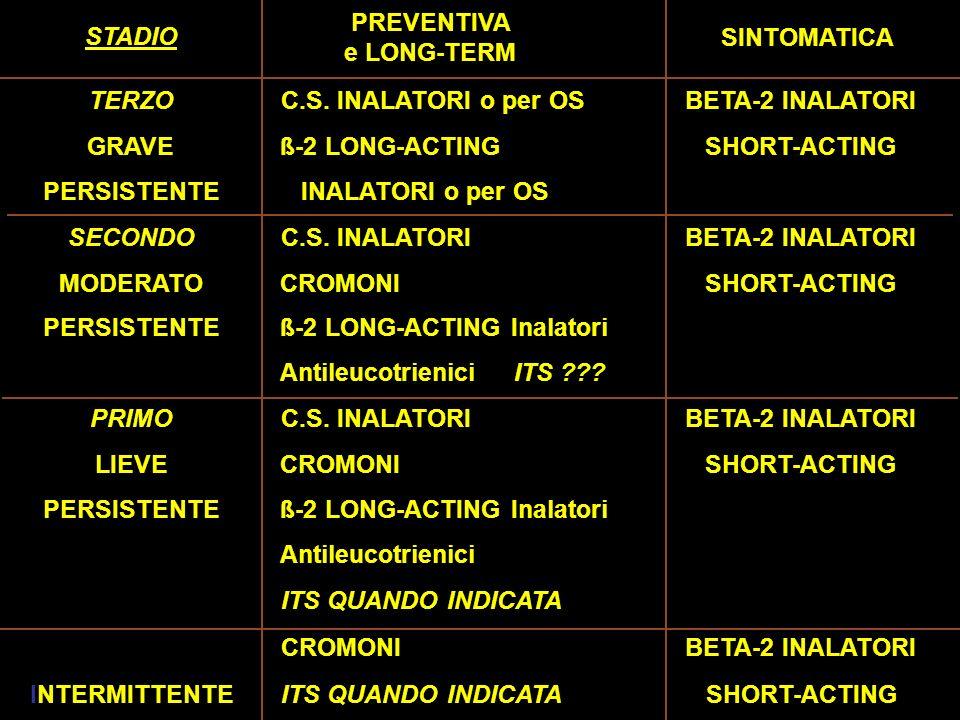 STADIO PREVENTIVA e LONG-TERM SINTOMATICA TERZOC.S. INALATORI o per OSBETA-2 INALATORI GRAVEß-2 LONG-ACTING SHORT-ACTING PERSISTENTE INALATORI o per O