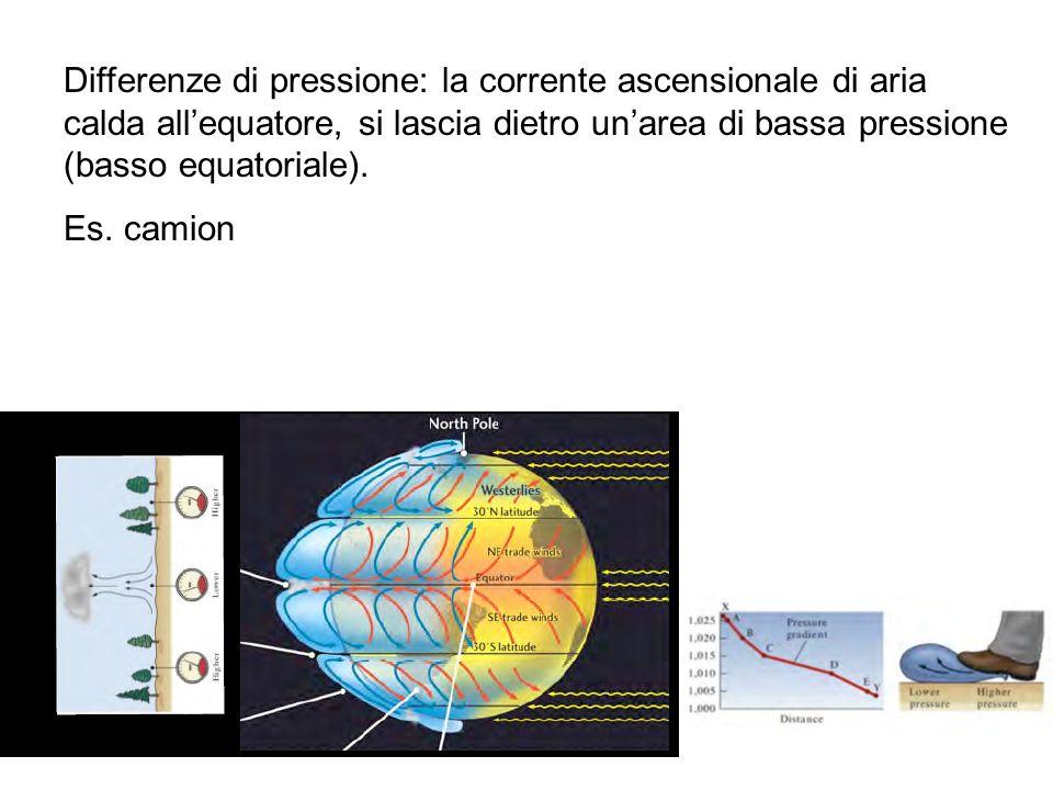 Differenze di pressione: la corrente ascensionale di aria calda allequatore, si lascia dietro unarea di bassa pressione (basso equatoriale). Es. camio