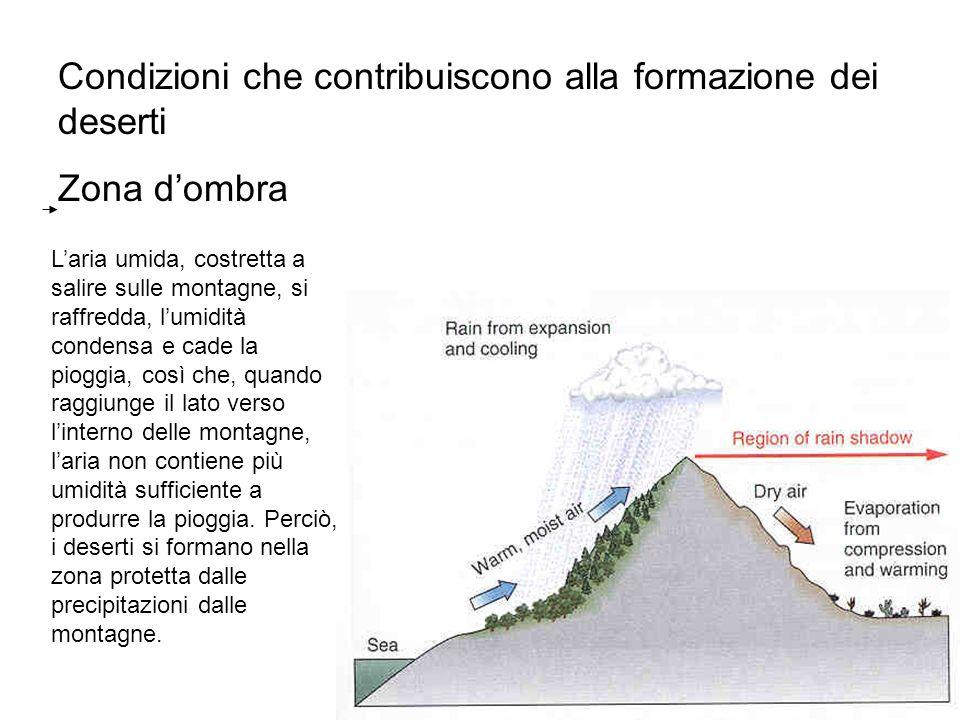 Condizioni che contribuiscono alla formazione dei deserti Zona dombra Laria umida, costretta a salire sulle montagne, si raffredda, lumidità condensa