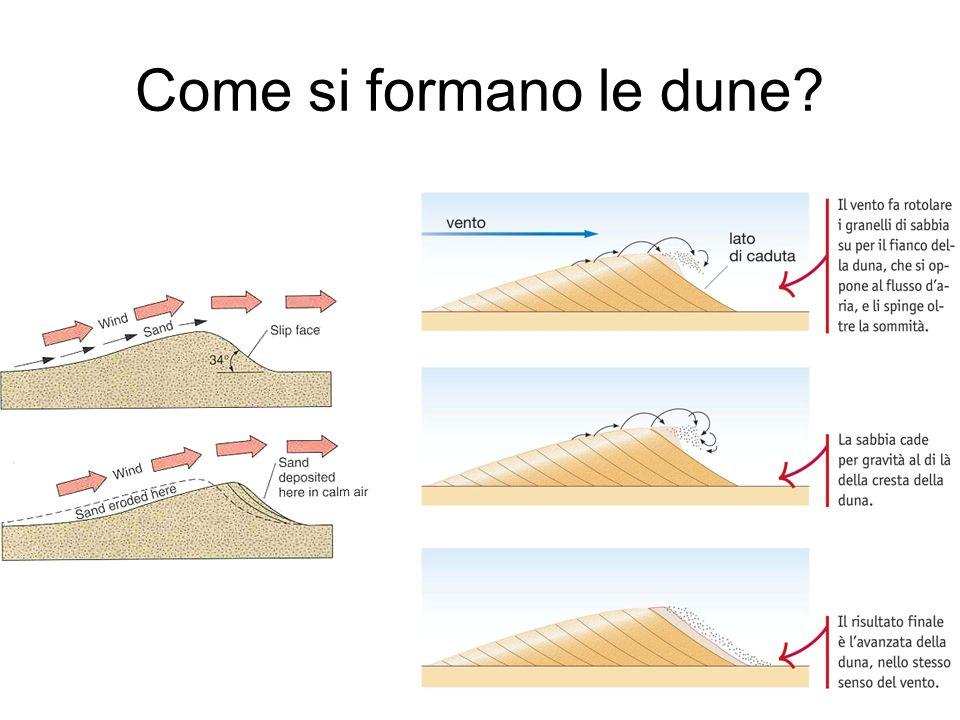 Come si formano le dune?