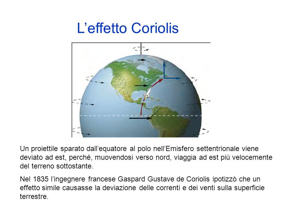 Leffetto Coriolis Un proiettile sparato dallequatore al polo nellEmisfero settentrionale viene deviato ad est, perché, muovendosi verso nord, viaggia