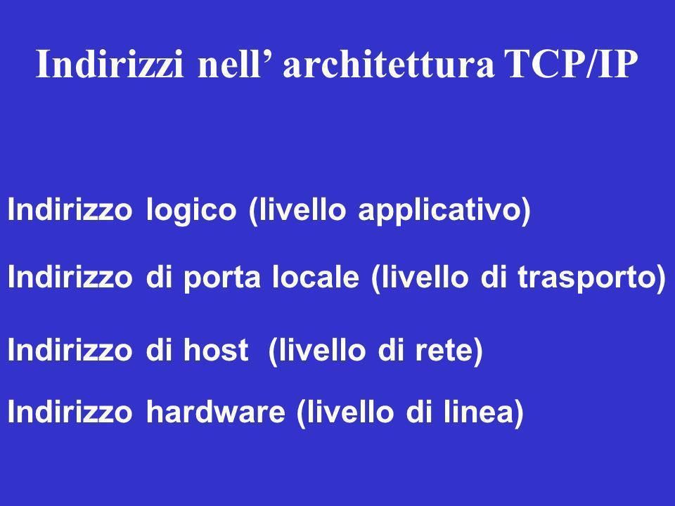 LA RISOLUZIONE DEGLI INDIRIZZI NELLARCHITETTURA TCP/IP Risoluzione degli indirizzi del sistema chiamato Risoluzione dellindirizzo di host del sistema chiamante