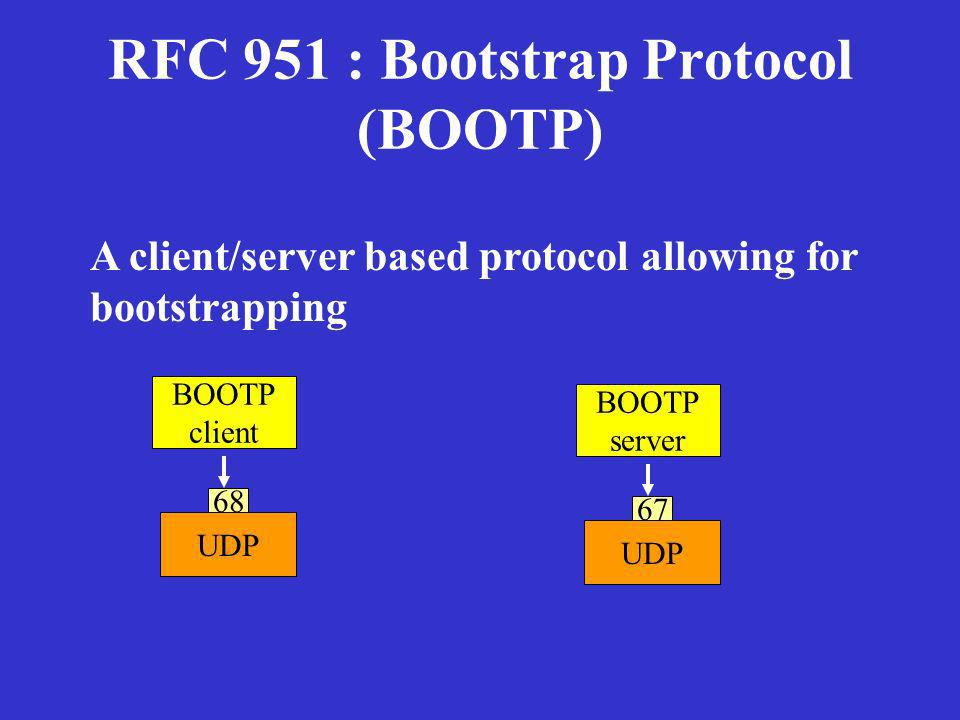 RFC 951 : Bootstrap Protocol (BOOTP) A client/server based protocol allowing for bootstrapping BOOTP client BOOTP server UDP 68 UDP 67