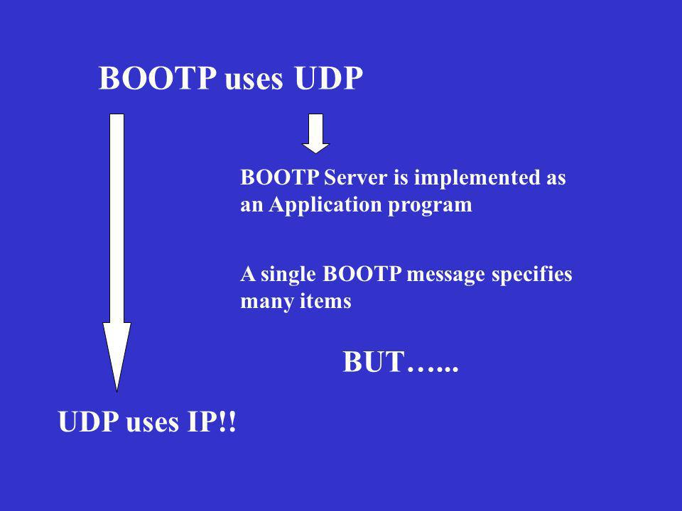 BOOTP uses UDP BOOTP Server is implemented as an Application program A single BOOTP message specifies many items BUT…... UDP uses IP!!