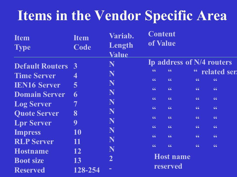 Items in the Vendor Specific Area Item Type Default Routers Time Server IEN16 Server Domain Server Log Server Quote Server Lpr Server Impress RLP Serv