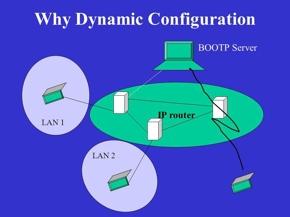IP router BOOTP Server LAN 1 LAN 2