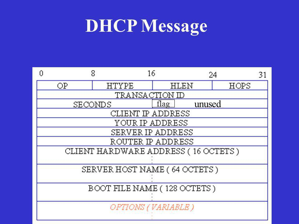 DHCP Message flag unused
