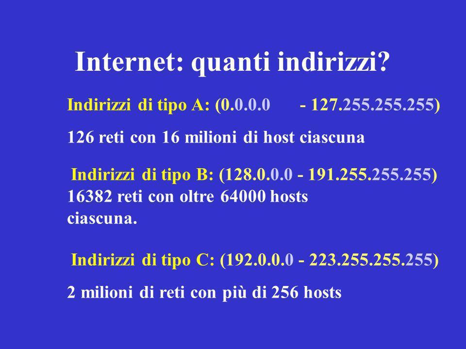 Lindirizzo IP: 10000000 00000011 00000010 00000011 Classe B rappresentato come 128.3.2.3 I network numbers vengono assegnati dal Network Information Center (NIC) per evitare conflitti.
